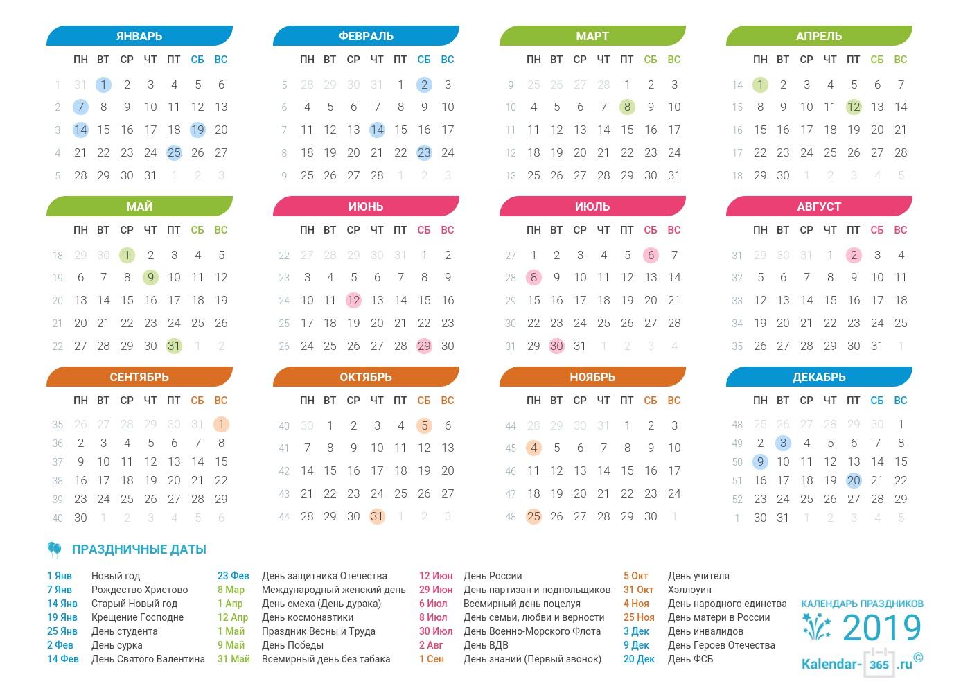Рождество христово в 2019 году - КалендарьГода рекомендации