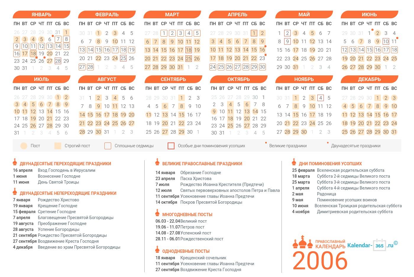 Церковные праздники в 2018 году на каждый день
