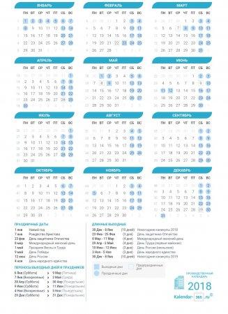 Праздники и выходные дни в октябре 2019 года в России: церковные и государственные изоражения