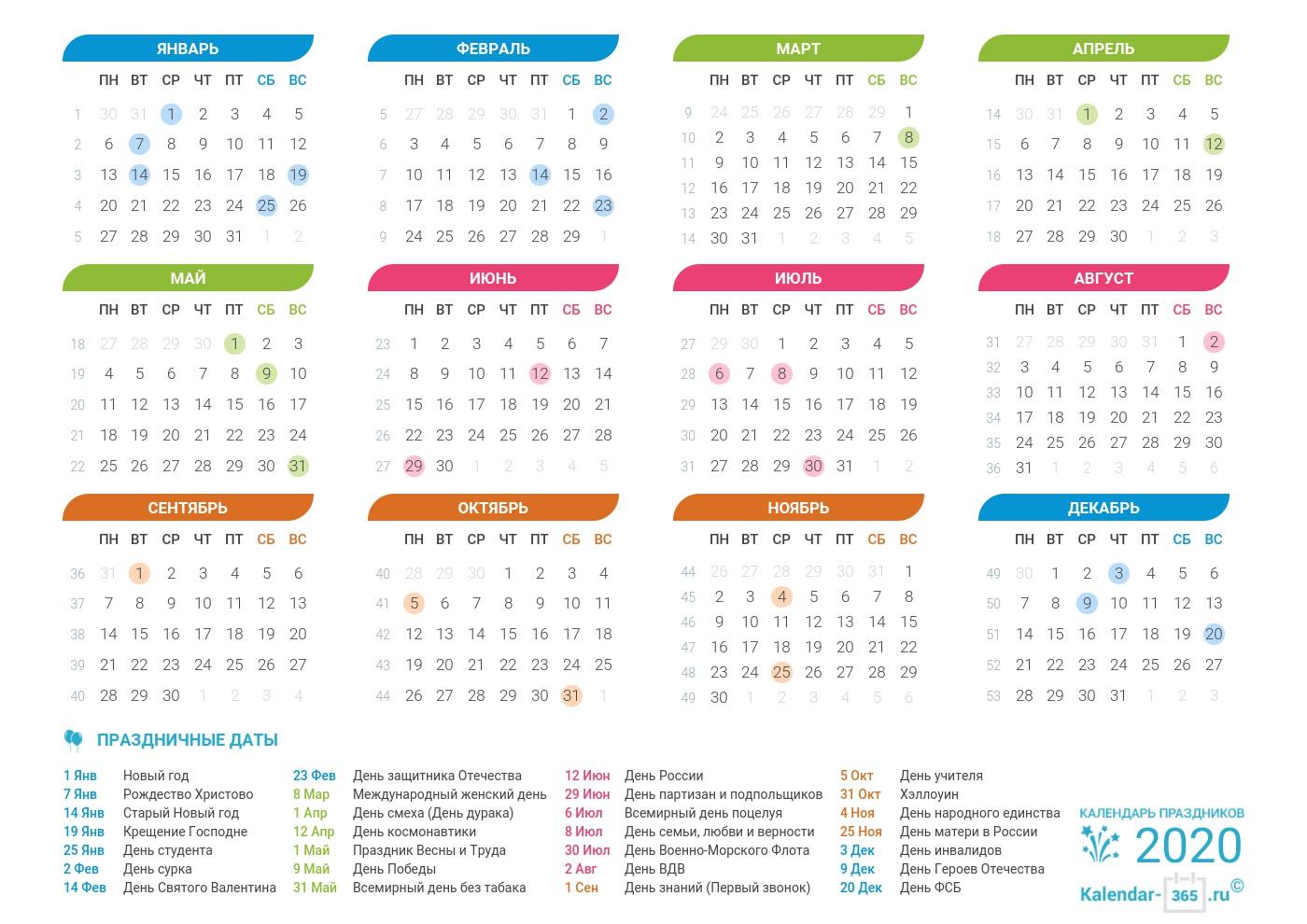 День медсестры в 2019 году - КалендарьГода